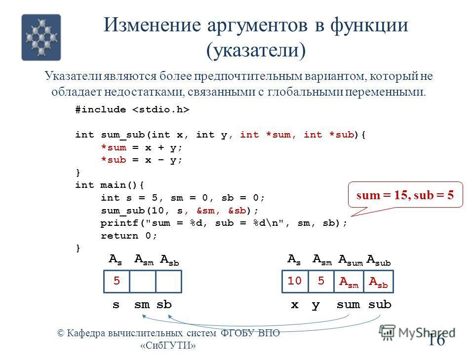 Изменение аргументов в функции (указатели) © Кафедра вычислительных систем ФГОБУ ВПО «СибГУТИ» 16 Указатели являются более предпочтительным вариантом, который не обладает недостатками, связанными с глобальными переменными. #include int sum_sub(int x,