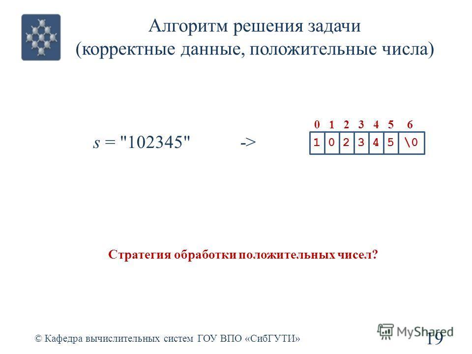 Алгоритм решения задачи (корректные данные, положительные числа) 19 © Кафедра вычислительных систем ГОУ ВПО «СибГУТИ» 102345\0 0123456 s = 102345 -> Стратегия обработки положительных чисел?