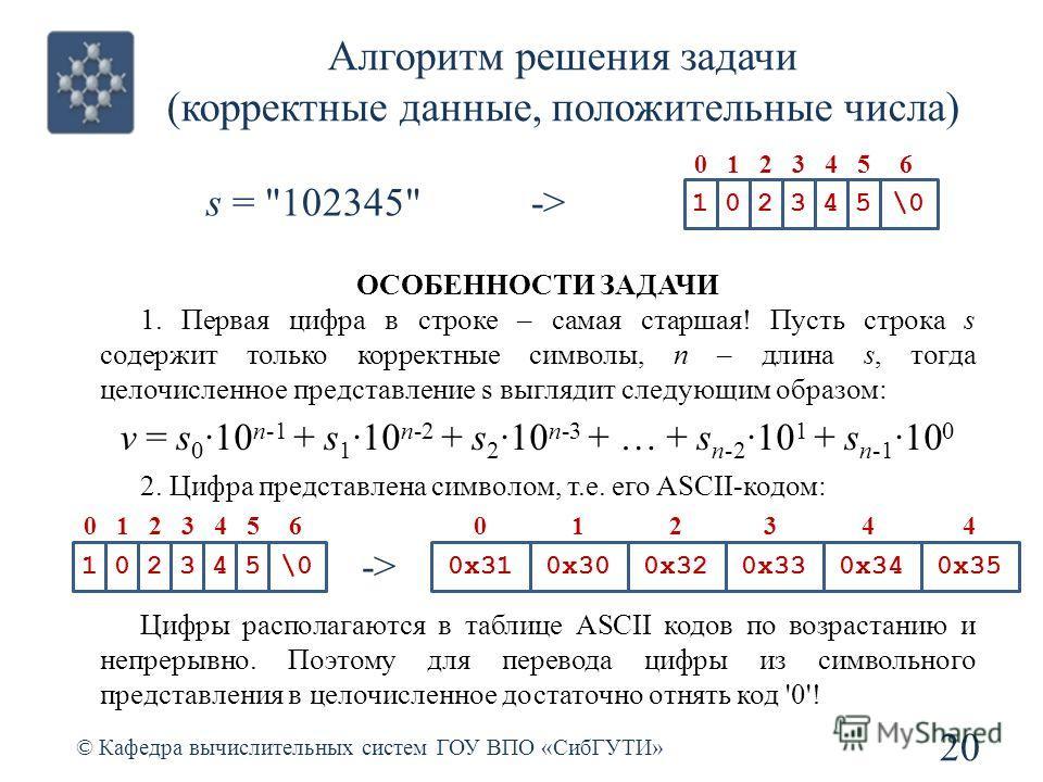 Алгоритм решения задачи (корректные данные, положительные числа) 20 © Кафедра вычислительных систем ГОУ ВПО «СибГУТИ» 102345\0 0123456 s =