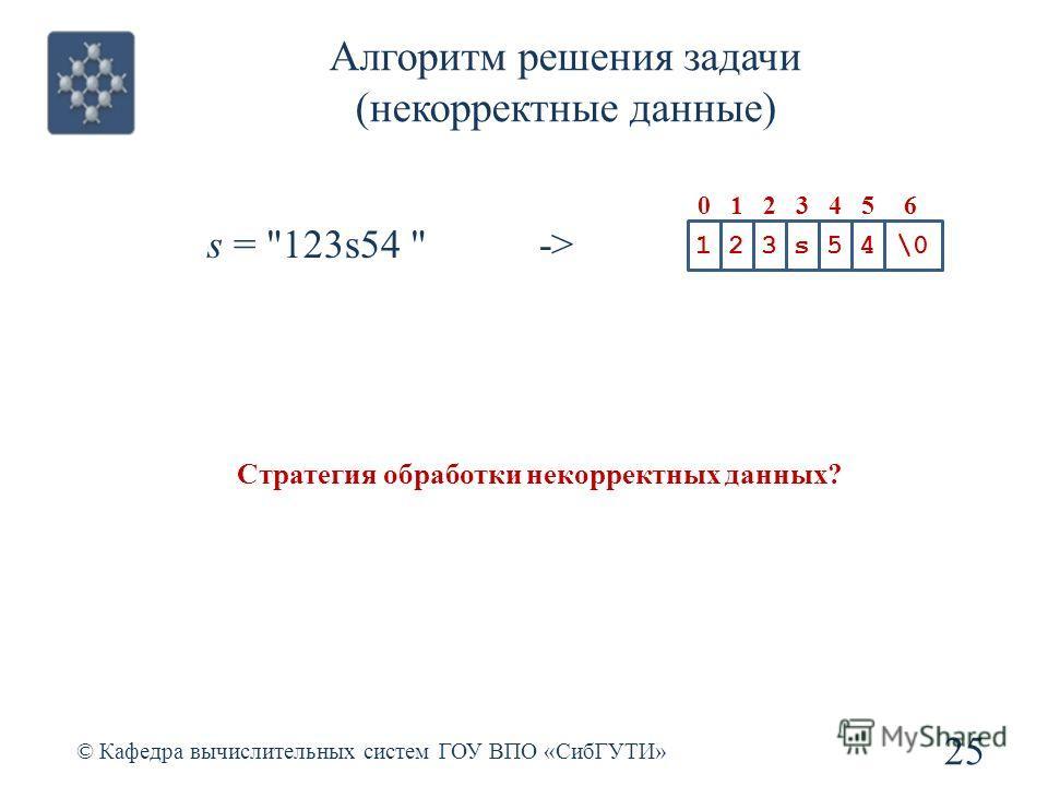 Алгоритм решения задачи (некорректные данные) 25 © Кафедра вычислительных систем ГОУ ВПО «СибГУТИ» 123s54\0 0123456 s = 123s54  -> Стратегия обработки некорректных данных?