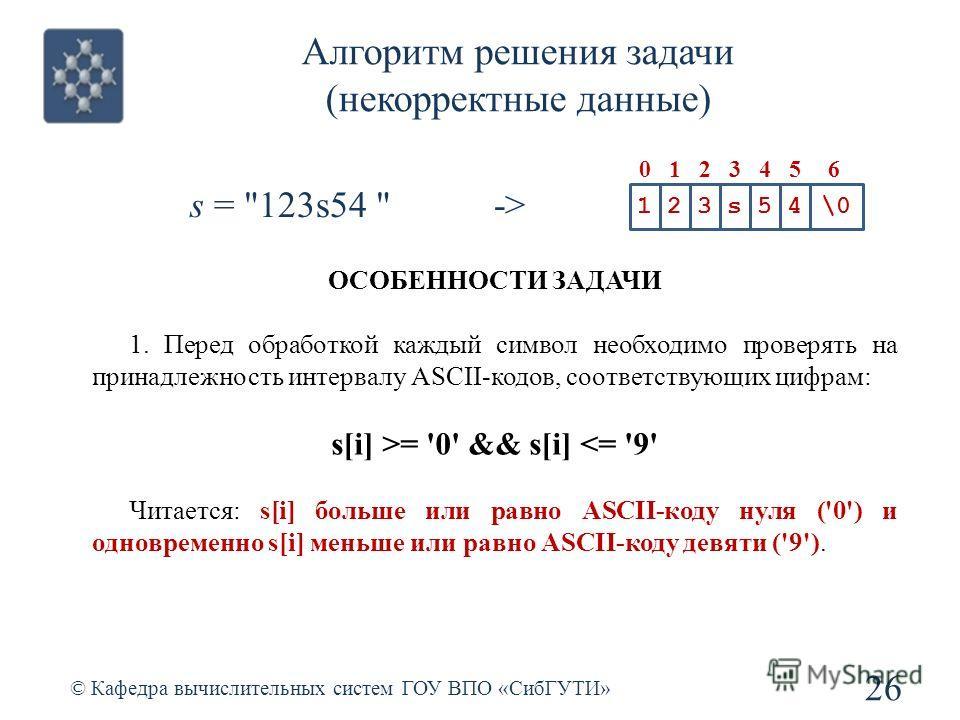 Алгоритм решения задачи (некорректные данные) 26 © Кафедра вычислительных систем ГОУ ВПО «СибГУТИ» 123s54\0 0123456 s =