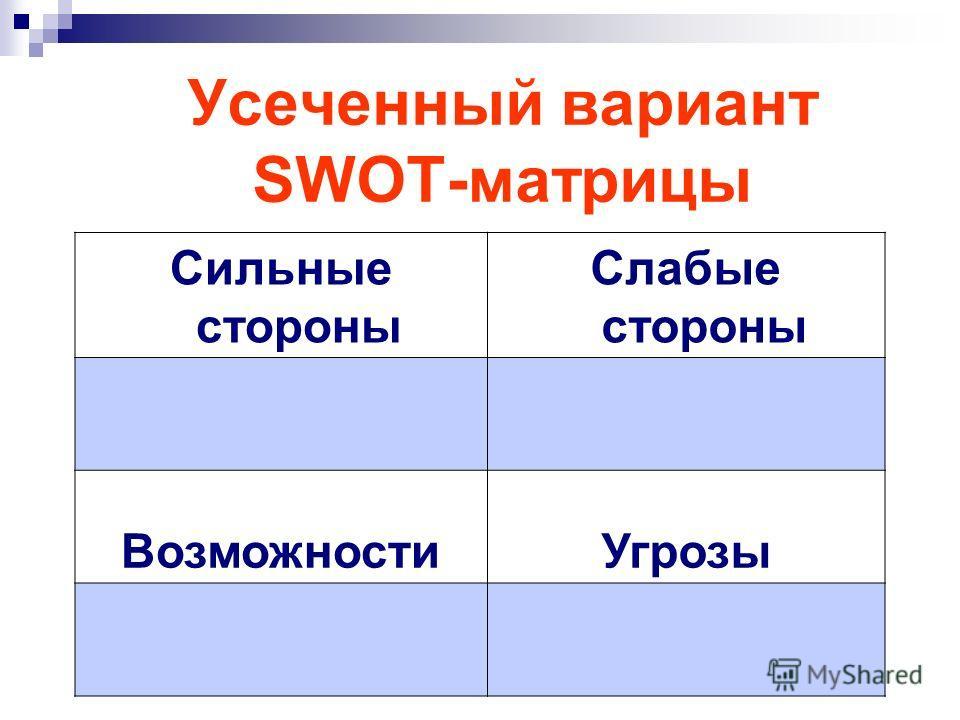 Усеченный вариант SWOT-матрицы Сильные стороны Слабые стороны ВозможностиУгрозы