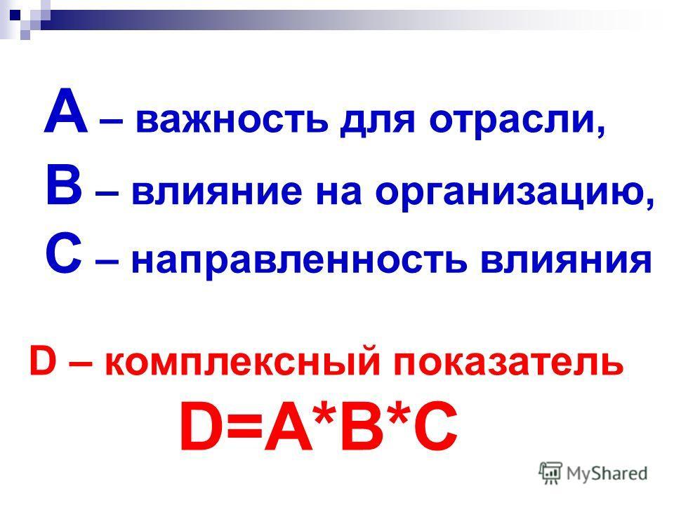 А – важность для отрасли, B – влияние на организацию, C – направленность влияния D – комплексный показатель D=A*B*C