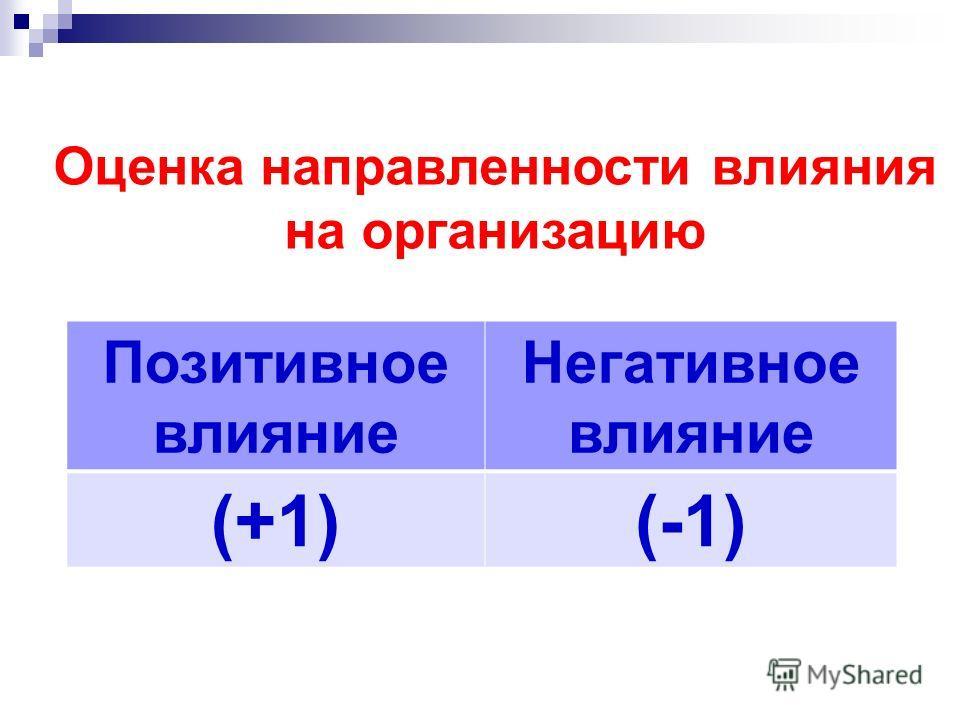 Позитивное влияние Негативное влияние (+1)(-1) Оценка направленности влияния на организацию