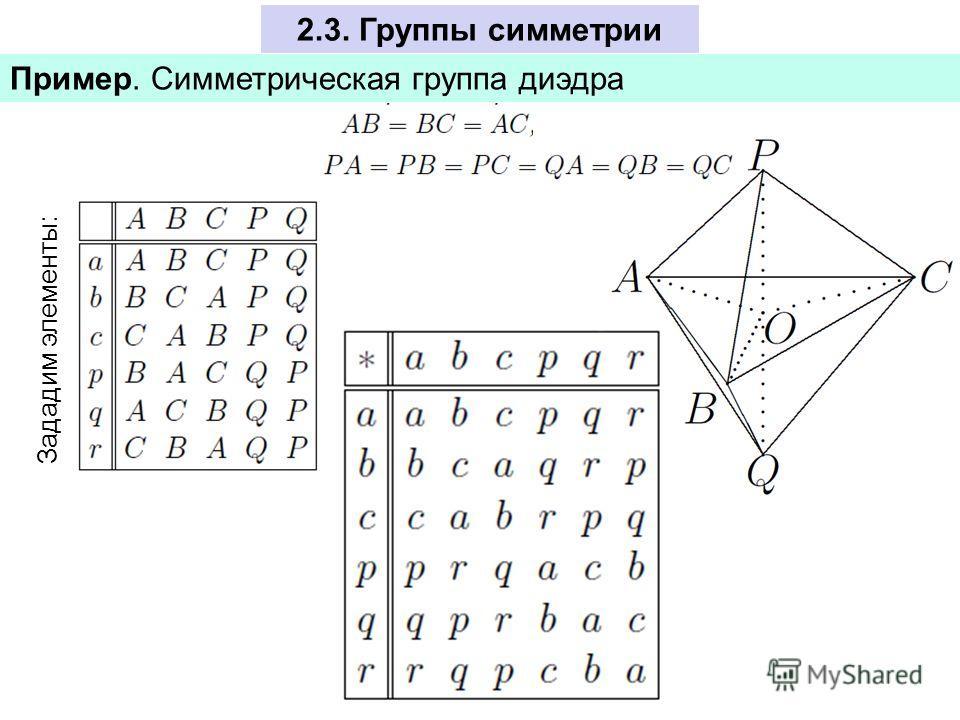 Пример. Симметрическая группа диэдра Зададим элементы: 2.3. Группы симметрии