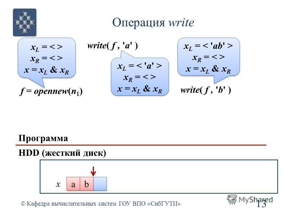 Операция write © Кафедра вычислительных систем ГОУ ВПО «СибГУТИ» 13 Программа HDD (жесткий диск) f = opennew(n 1 ) x L = x R = x = x L & x R x L = x R = x = x L & x R write( f, 'a' ) x L = x R = x = x L & x R x L = x R = x = x L & x R x a a write( f,