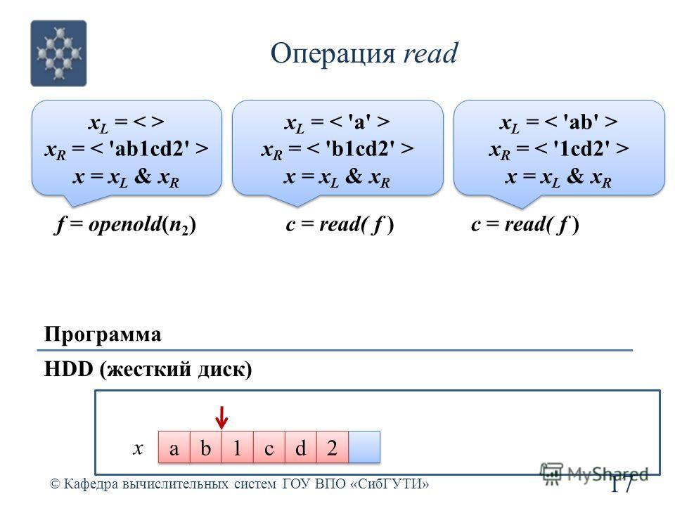 Операция read © Кафедра вычислительных систем ГОУ ВПО «СибГУТИ» 17 Программа HDD (жесткий диск) x a a b b 1 1 c c d d 2 2 f = openold(n 2 ) x L = x R = x = x L & x R x L = x R = x = x L & x R c = read( f ) x L = x R = x = x L & x R x L = x R = x = x