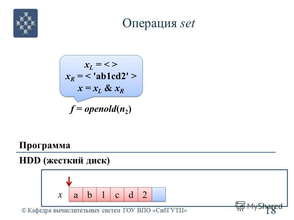 Операция set © Кафедра вычислительных систем ГОУ ВПО «СибГУТИ» 18 Программа HDD (жесткий диск) x a a b b 1 1 c c d d 2 2 f = openold(n 2 ) x L = x R = x = x L & x R x L = x R = x = x L & x R