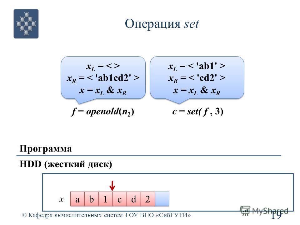 Операция set © Кафедра вычислительных систем ГОУ ВПО «СибГУТИ» 19 Программа HDD (жесткий диск) x a a b b 1 1 c c d d 2 2 f = openold(n 2 ) x L = x R = x = x L & x R x L = x R = x = x L & x R c = set( f, 3) x L = x R = x = x L & x R x L = x R = x = x