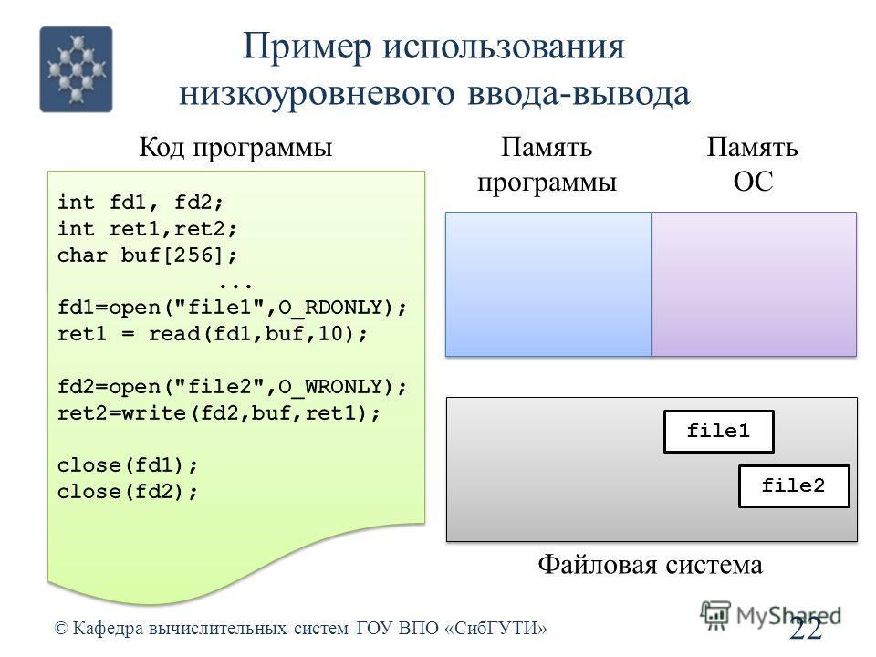 Пример использования низкоуровневого ввода-вывода 22 © Кафедра вычислительных систем ГОУ ВПО «СибГУТИ» Код программыПамять программы Память ОС Файловая система file1 file2