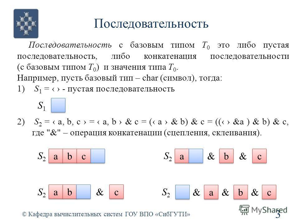 Последовательность © Кафедра вычислительных систем ГОУ ВПО «СибГУТИ» 3 Последовательность с базовым типом T 0 это либо пустая последовательность, либо конкатенация последовательности (с базовым типом T 0 ) и значения типа T 0. Например, пусть базовый
