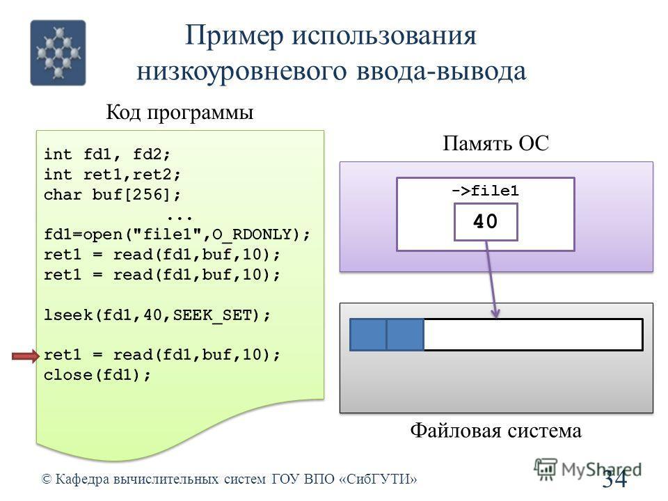 Пример использования низкоуровневого ввода-вывода 34 © Кафедра вычислительных систем ГОУ ВПО «СибГУТИ» Код программы Память ОС ->file1 Файловая система 0102040