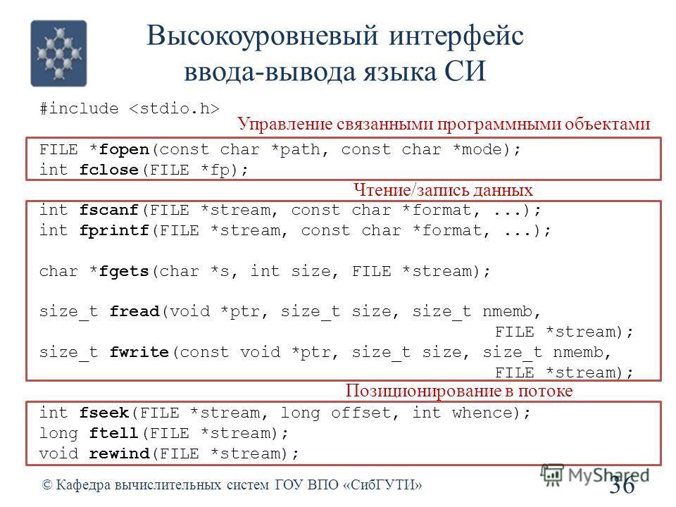 Высокоуровневый интерфейс ввода-вывода языка СИ 36 © Кафедра вычислительных систем ГОУ ВПО «СибГУТИ» #include FILE *fopen(const char *path, const char *mode); int fclose(FILE *fp); int fscanf(FILE *stream, const char *format,...); int fprintf(FILE *s