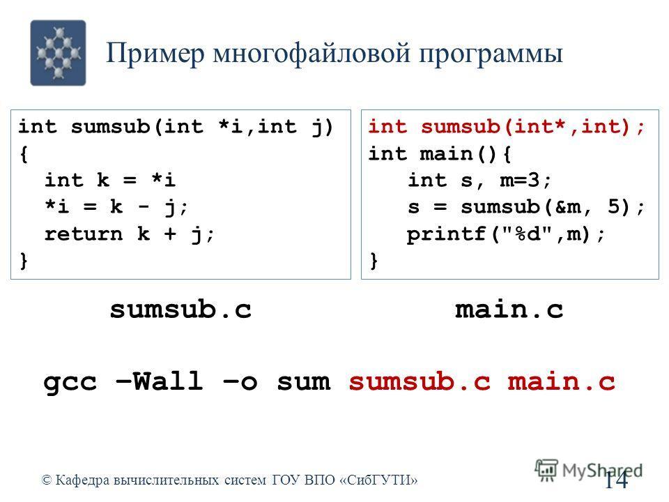 Пример многофайловой программы 14 © Кафедра вычислительных систем ГОУ ВПО «СибГУТИ» int sumsub(int *i,int j) { int k = *i *i = k - j; return k + j; } int sumsub(int*,int); int main(){ int s, m=3; s = sumsub(&m, 5); printf(