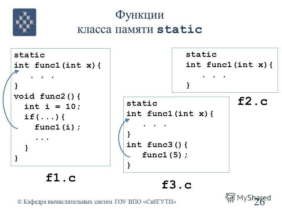 Функции класса памяти static 26 © Кафедра вычислительных систем ГОУ ВПО «СибГУТИ» static int func1(int x){... } void func2(){ int i = 10; if(...){ func1(i);... } static int func1(int x){... } f1.c f2.c static int func1(int x){... } int func3(){ func1