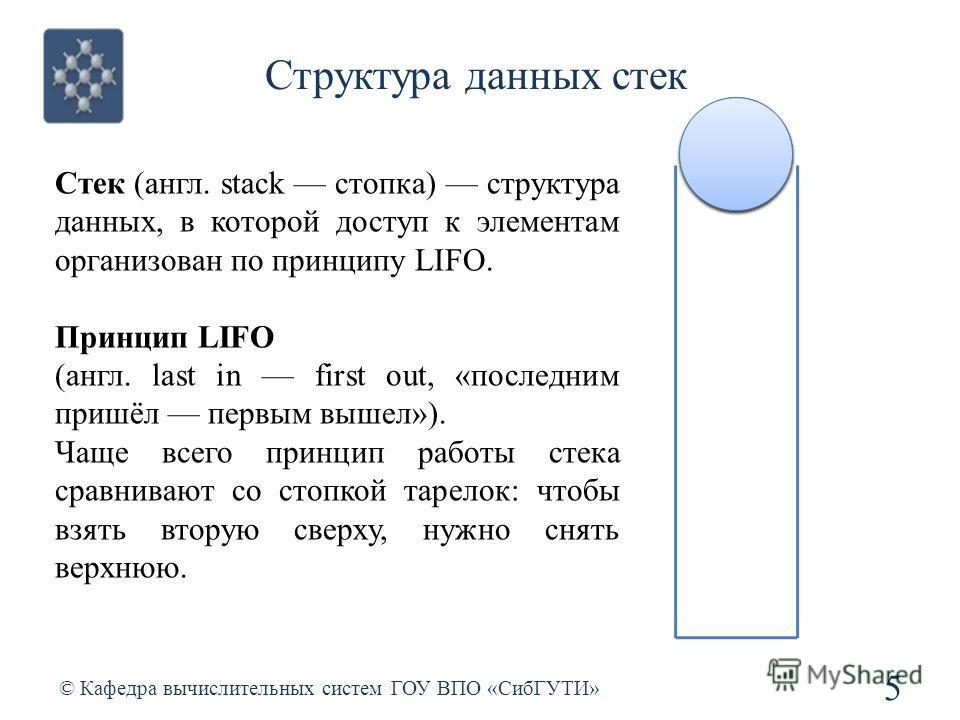 Структура данных стек 5 © Кафедра вычислительных систем ГОУ ВПО «СибГУТИ» Стек (англ. stack стопка) структура данных, в которой доступ к элементам организован по принципу LIFO. Принцип LIFO (англ. last in first out, «последним пришёл первым вышел»).