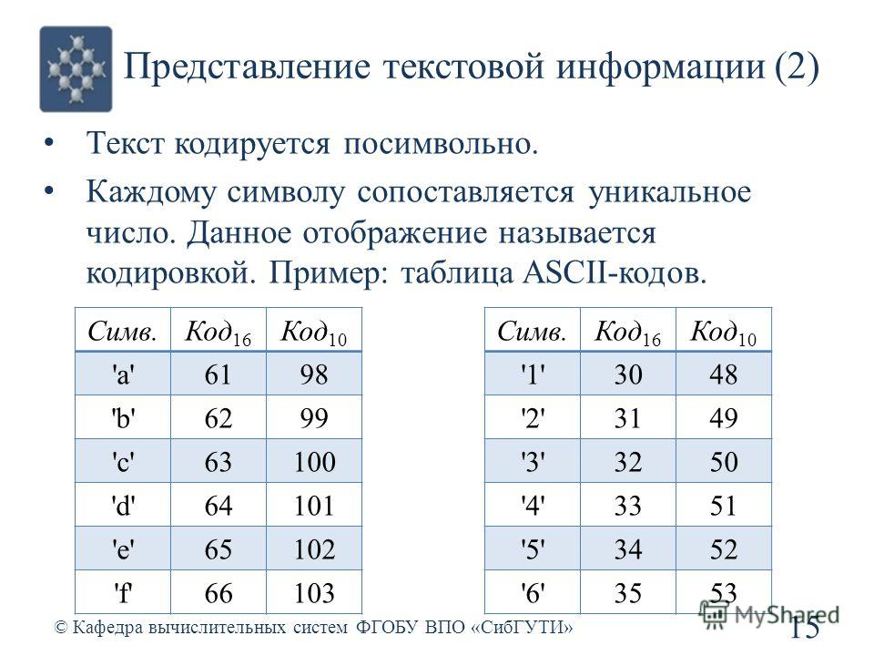 Представление текстовой информации (2) © Кафедра вычислительных систем ФГОБУ ВПО «СибГУТИ» 15 Текст кодируется посимвольно. Каждому символу сопоставляется уникальное число. Данное отображение называется кодировкой. Пример: таблица ASCII-кодов. Симв.К