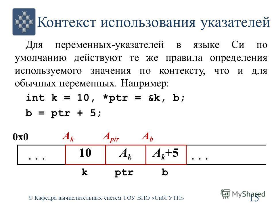 Контекст использования указателей 15 © Кафедра вычислительных систем ГОУ ВПО «СибГУТИ» Для переменных-указателей в языке Си по умолчанию действуют те же правила определения используемого значения по контексту, что и для обычных переменных. Например: