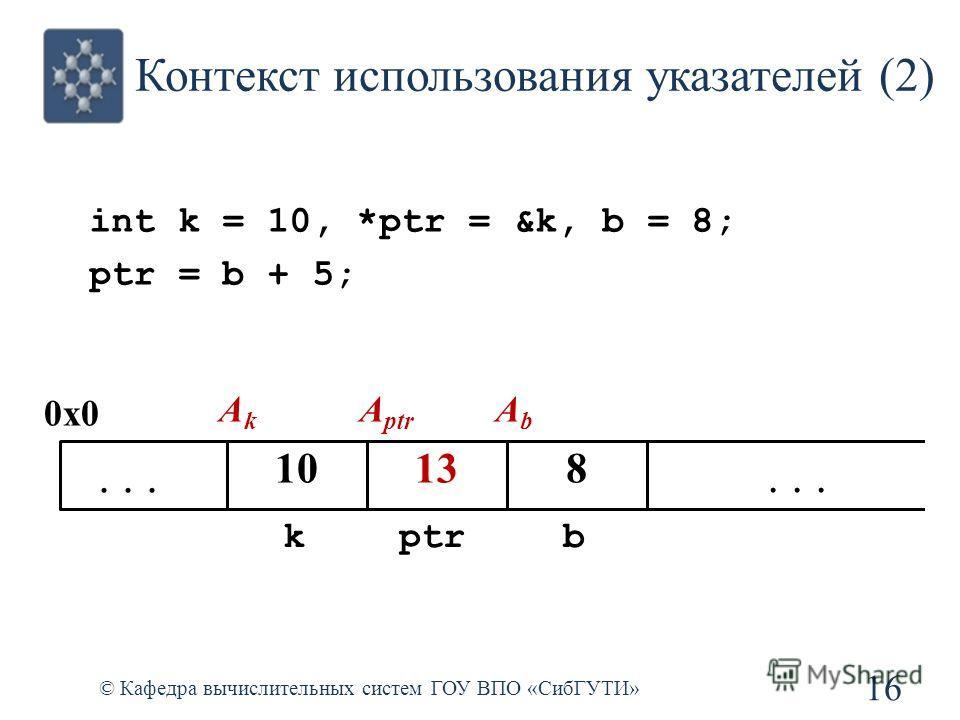 Контекст использования указателей (2) 16 © Кафедра вычислительных систем ГОУ ВПО «СибГУТИ» int k = 10, *ptr = &k, b = 8; ptr = b + 5;... 0x0 AkAk k 10813 ptr A ptr AbAb b