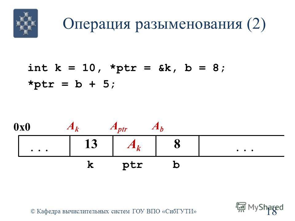 Операция разыменования (2) 18 © Кафедра вычислительных систем ГОУ ВПО «СибГУТИ» int k = 10, *ptr = &k, b = 8; *ptr = b + 5;... 0x0 AkAk k 138AkAk ptr A ptr AbAb b