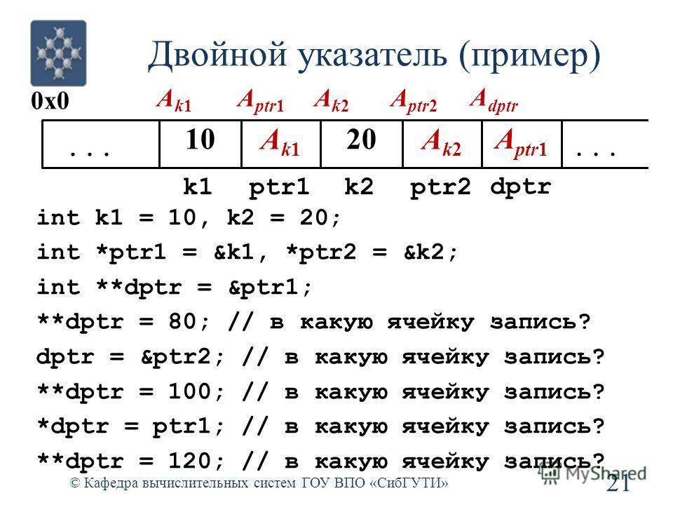 Двойной указатель (пример) 21 © Кафедра вычислительных систем ГОУ ВПО «СибГУТИ» int k1 = 10, k2 = 20; int *ptr1 = &k1, *ptr2 = &k2; int **dptr = &ptr1; **dptr = 80; // в какую ячейку запись? dptr = &ptr2; // в какую ячейку запись? **dptr = 100; // в