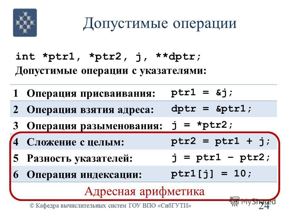 Допустимые операции 24 © Кафедра вычислительных систем ГОУ ВПО «СибГУТИ» int *ptr1, *ptr2, j, **dptr; Допустимые операции с указателями: 1Операция присваивания: ptr1 = &j; 2Операция взятия адреса: dptr = &ptr1; 3Операция разыменования: j = *ptr2; 4Сл