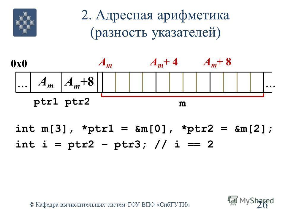 2. Адресная арифметика (разность указателей) 26 © Кафедра вычислительных систем ГОУ ВПО «СибГУТИ» int m[3], *ptr1 = &m[0], *ptr2 = &m[2]; int i = ptr2 – ptr3; // i == 2... 0x0 AmAm ptr1 A m + 4 AmAm A m + 8 ptr2 Am+8Am+8 m