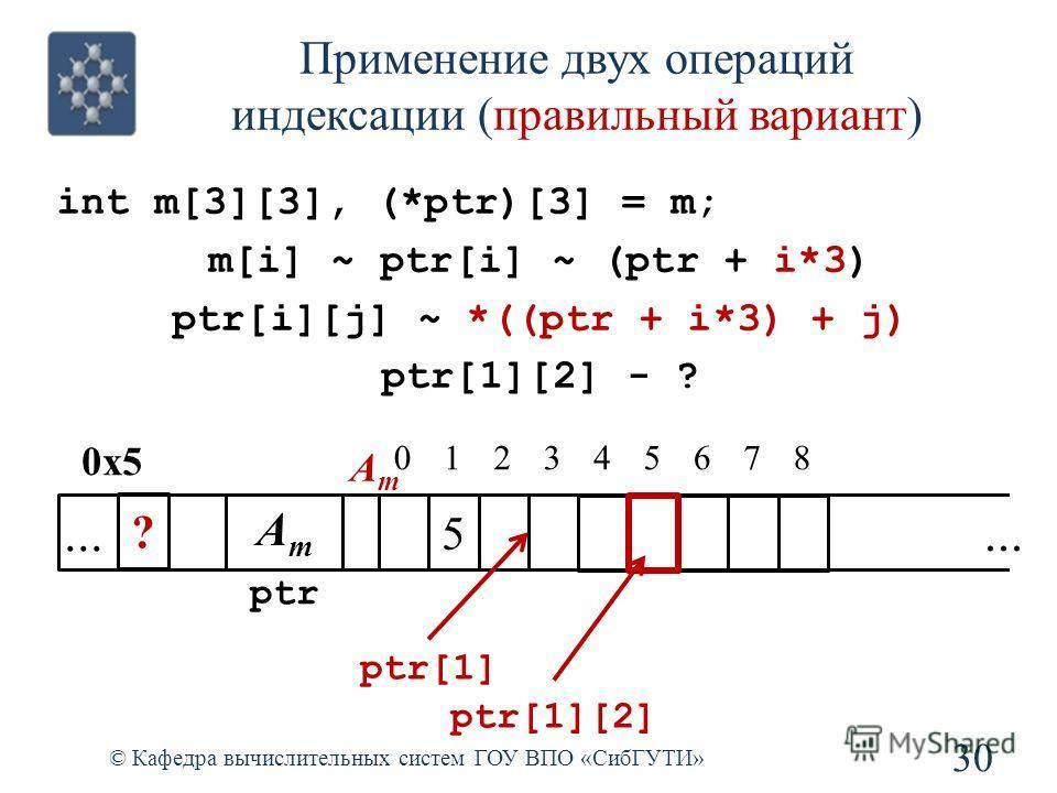 Применение двух операций индексации (правильный вариант) 30 © Кафедра вычислительных систем ГОУ ВПО «СибГУТИ» int m[3][3], (*ptr)[3] = m; m[i] ~ ptr[i] ~ (ptr + i*3) ptr[i][j] ~ *((ptr + i*3) + j) ptr[1][2] - ? 5... 0x5 ptr AmAm AmAm ptr[1] ptr[1][2]