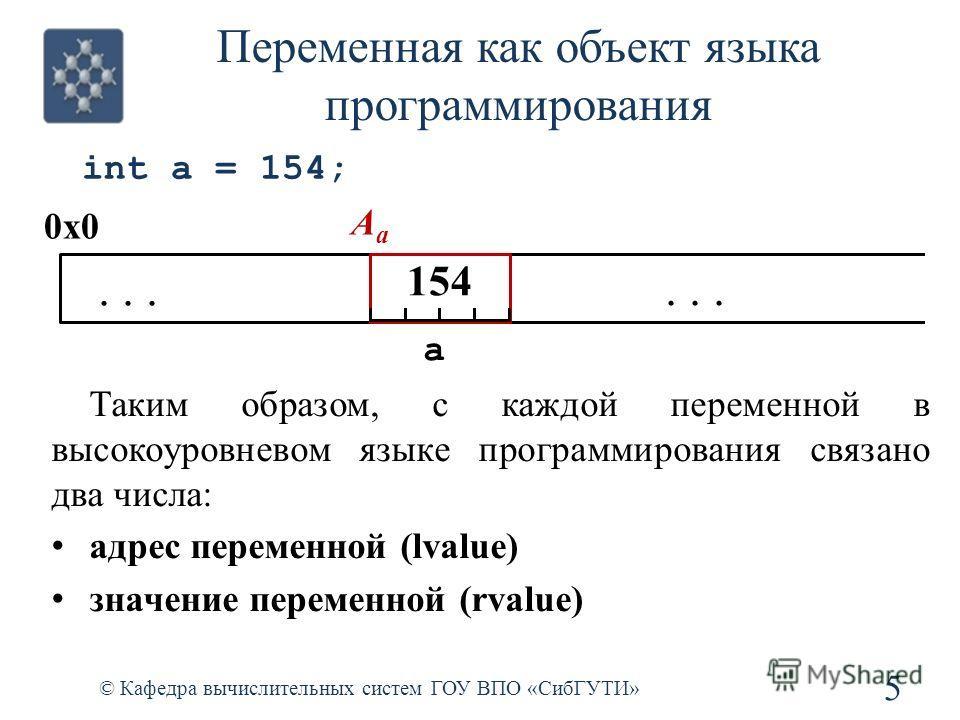 Переменная как объект языка программирования int a = 154; 5 © Кафедра вычислительных систем ГОУ ВПО «СибГУТИ»... 0x0 154 AaAa a Таким образом, с каждой переменной в высокоуровневом языке программирования связано два числа: адрес переменной (lvalue) з