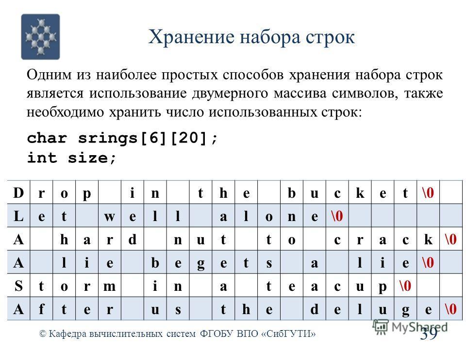 Хранение набора строк © Кафедра вычислительных систем ФГОБУ ВПО «СибГУТИ» 39 Одним из наиболее простых способов хранения набора строк является использование двумерного массива символов, также необходимо хранить число использованных строк: char srings