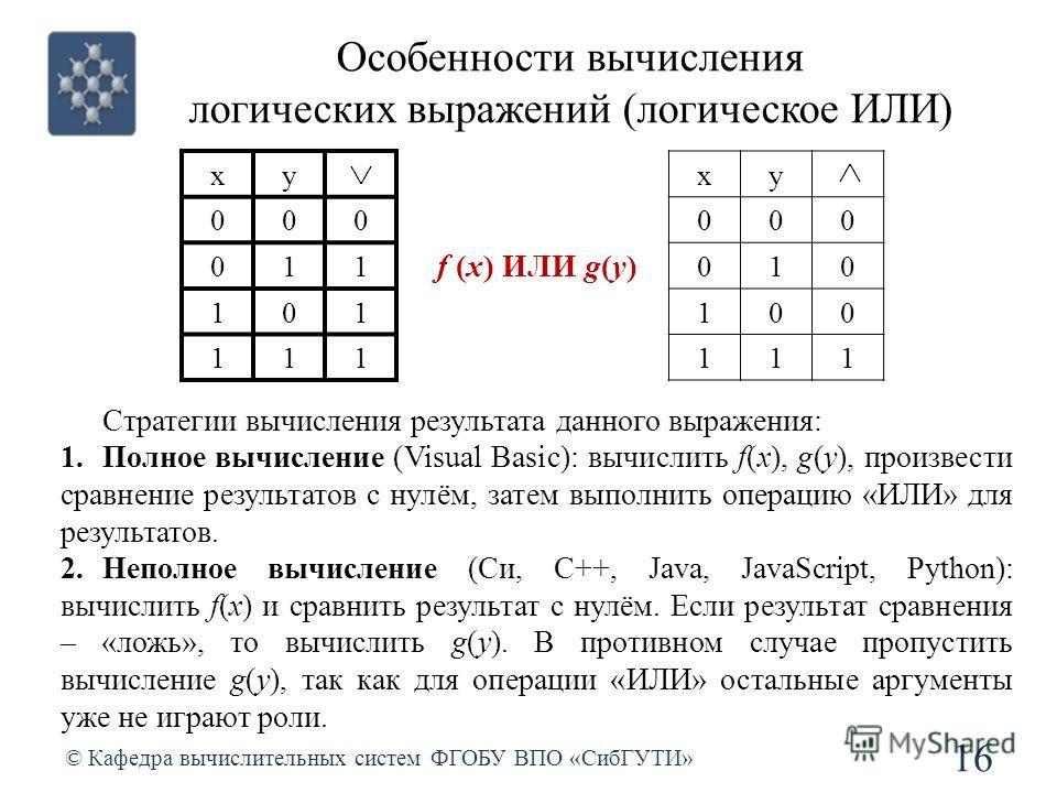 Особенности вычисления логических выражений (логическое ИЛИ) © Кафедра вычислительных систем ФГОБУ ВПО «СибГУТИ» 16 f (x) ИЛИ g(y) Стратегии вычисления результата данного выражения: 1.Полное вычисление (Visual Basic): вычислить f(x), g(y), произвести