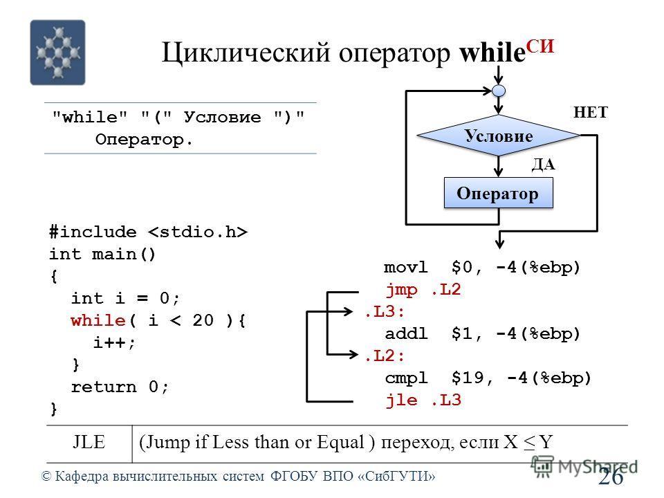 Циклический оператор while СИ © Кафедра вычислительных систем ФГОБУ ВПО «СибГУТИ» 26 JLE(Jump if Less than or Equal ) переход, если X Y movl $0, -4(%ebp) jmp.L2.L3: addl $1, -4(%ebp).L2: cmpl $19, -4(%ebp) jle.L3 #include int main() { int i = 0; whil