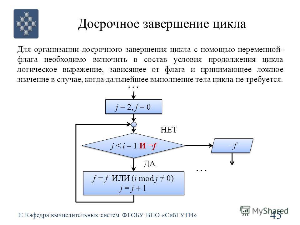 Досрочное завершение цикла © Кафедра вычислительных систем ФГОБУ ВПО «СибГУТИ» 45 j i – 1 И ¬f ДА НЕТ j = 2, f = 0 f = f ИЛИ (i mod j 0) j = j + 1 f = f ИЛИ (i mod j 0) j = j + 1 ¬f... Для организации досрочного завершения цикла с помощью переменной-