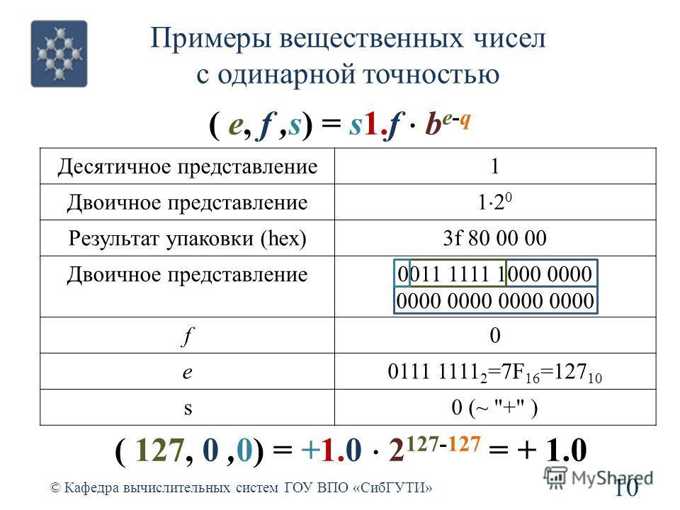 Примеры вещественных чисел с одинарной точностью 10 © Кафедра вычислительных систем ГОУ ВПО «СибГУТИ» ( e, f,s) = s1.f b e-q Десятичное представление1 Двоичное представление 1 2 0 Результат упаковки (hex)3f 80 00 00 Двоичное представление0011 1111 10