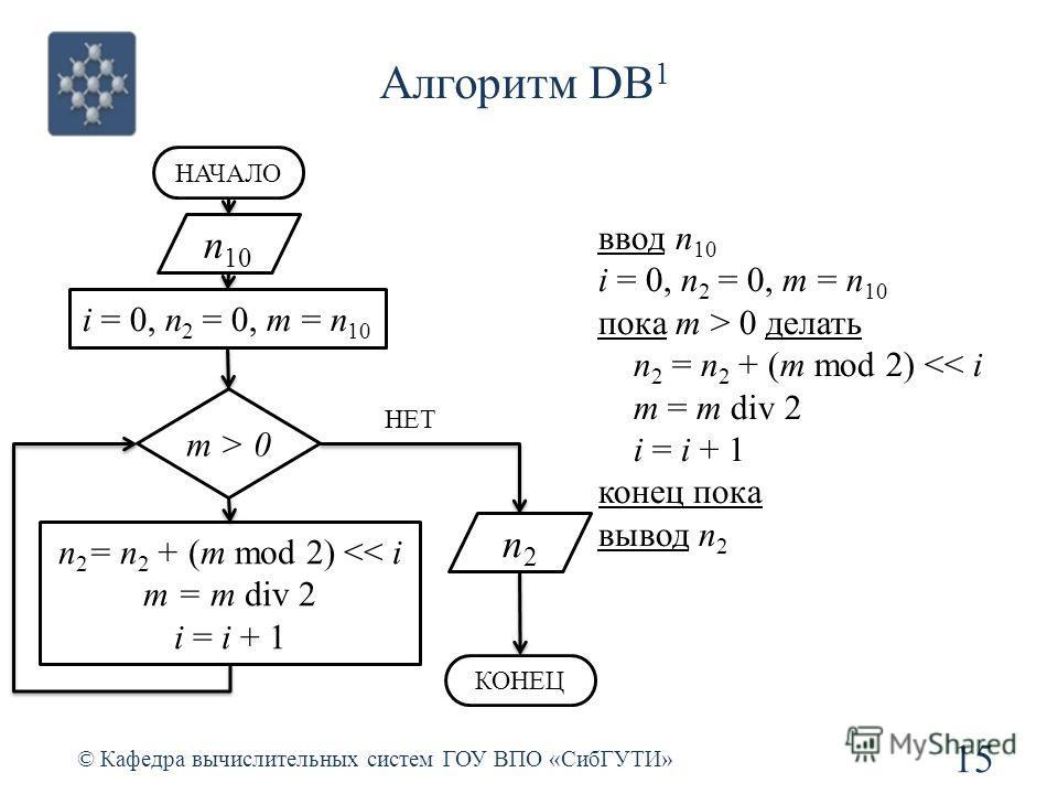Алгоритм DB 1 15 © Кафедра вычислительных систем ГОУ ВПО «СибГУТИ» n 10 i = 0, n 2 = 0, m = n 10 НАЧАЛО m > 0 n 2 = n 2 + (m mod 2)  0 делать n 2 = n 2 + (m mod 2)