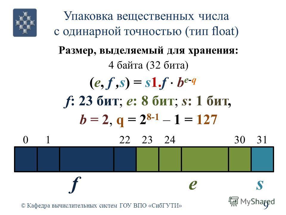 Упаковка вещественных числа с одинарной точностью (тип float) 9 © Кафедра вычислительных систем ГОУ ВПО «СибГУТИ» 0 Размер, выделяемый для хранения: 4 байта (32 бита) (e, f,s) = s1.f b e-q f: 23 бит; e: 8 бит; s: 1 бит, b = 2, q = 2 8-1 – 1 = 127 221