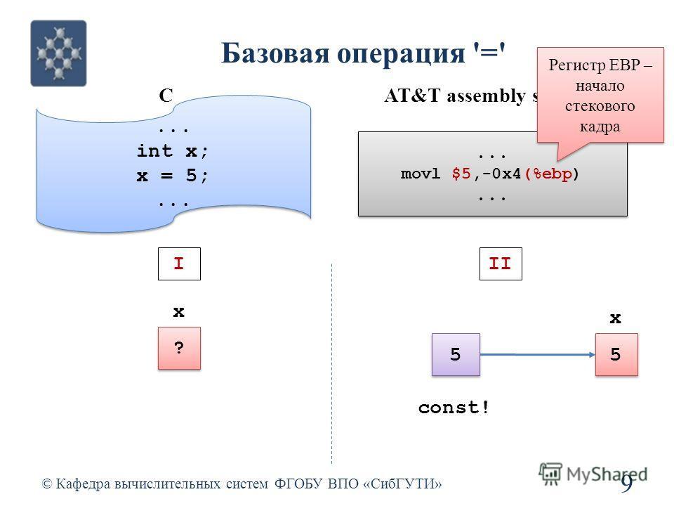 Базовая операция '=' © Кафедра вычислительных систем ФГОБУ ВПО «СибГУТИ» 9... int x; x = 5;... int x; x = 5;... 5 5 x 5 5 const! I ? ? x II CAT&T assembly syntax... movl $5,-0x4(%ebp)... movl $5,-0x4(%ebp)... Регистр EBP – начало стекового кадра Реги
