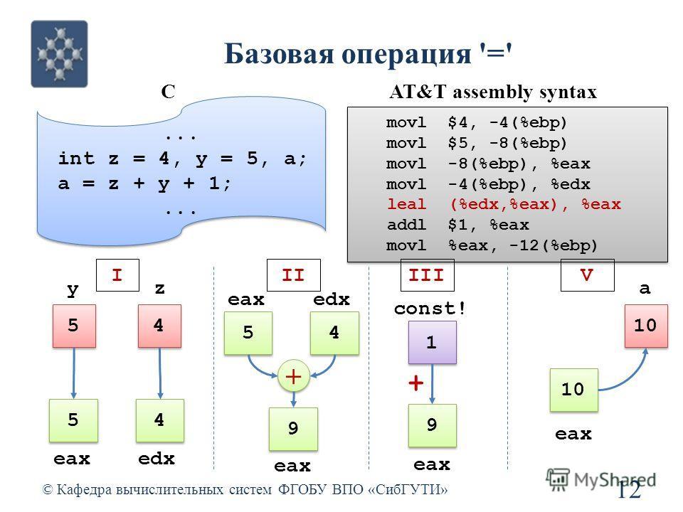 Базовая операция '=' © Кафедра вычислительных систем ФГОБУ ВПО «СибГУТИ» 12 5 5 y 5 5 eax 4 4 edx 1010 1010 a 10 eax I 4 4 z 9 9 II... int z = 4, y = 5, a; a = z + y + 1;... int z = 4, y = 5, a; a = z + y + 1;... CAT&T assembly syntax movl $4, -4(%eb