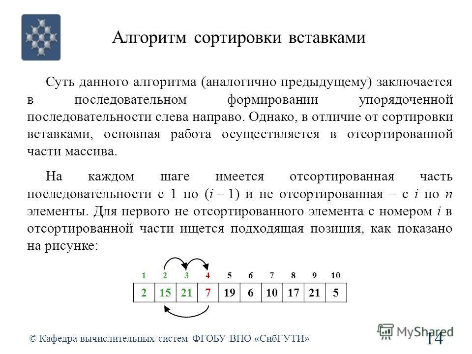 Алгоритм сортировки вставками © Кафедра вычислительных систем ФГОБУ ВПО «СибГУТИ» 14 Суть данного алгоритма (аналогично предыдущему) заключается в последовательном формировании упорядоченной последовательности слева направо. Однако, в отличие от сорт