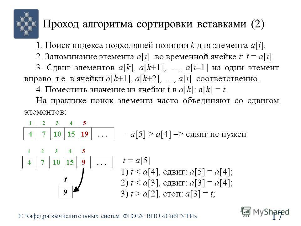 Проход алгоритма сортировки вставками (2) © Кафедра вычислительных систем ФГОБУ ВПО «СибГУТИ» 17 1. Поиск индекса подходящей позиции k для элемента a[i]. 2. Запоминание элемента a[i] во временной ячейке t: t = a[i]. 3. Сдвиг элементов a[k], a[k+1], …