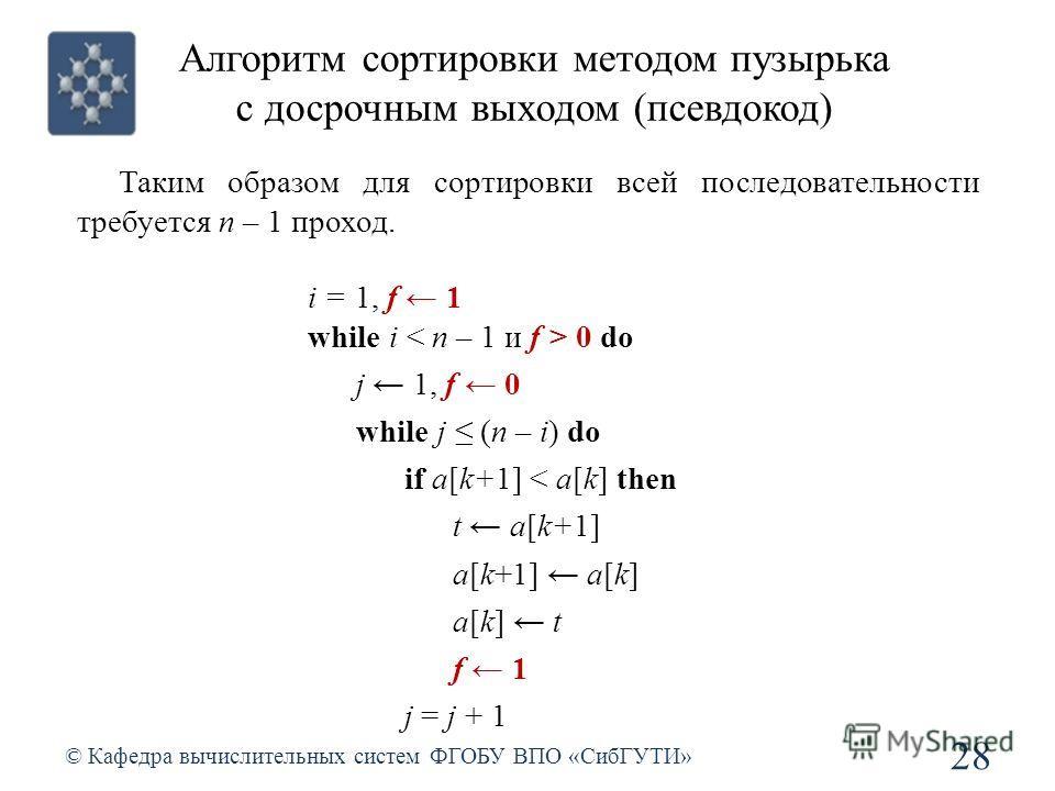 Алгоритм сортировки методом пузырька c досрочным выходом (псевдокод) © Кафедра вычислительных систем ФГОБУ ВПО «СибГУТИ» 28 i = 1, f 1 while i 0 do j 1, f 0 while j (n – i) do if a[k+1] < a[k] then t a[k+1] a[k+1] a[k] a[k] t f 1 j = j + 1 Таким обра