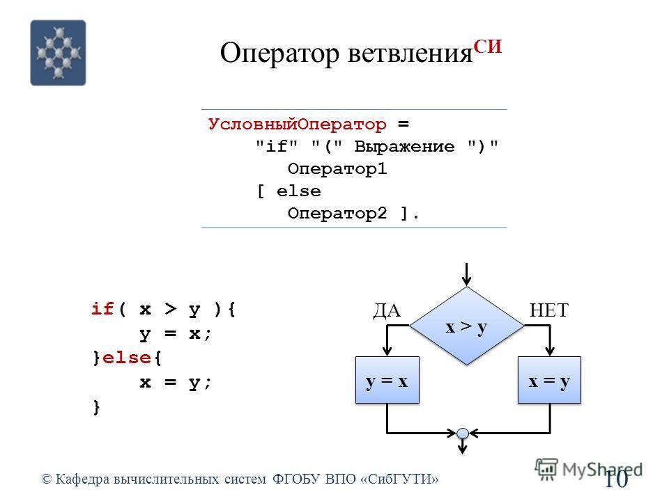 Оператор ветвления СИ © Кафедра вычислительных систем ФГОБУ ВПО «СибГУТИ» 10 УсловныйОператор = if ( Выражение ) Оператор1 [ else Оператор2 ]. if( x > y ){ y = x; }else{ x = y; } x > y y = x x = y ДАНЕТ