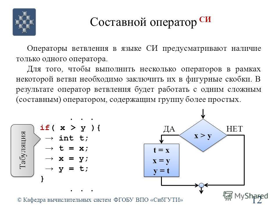 Составной оператор СИ © Кафедра вычислительных систем ФГОБУ ВПО «СибГУТИ» 12... if( x > y ){ int t; t = x; x = y; y = t; }... Табуляция x > y t = x x = y y = t t = x x = y y = t ДАНЕТ Операторы ветвления в языке СИ предусматривают наличие только одно