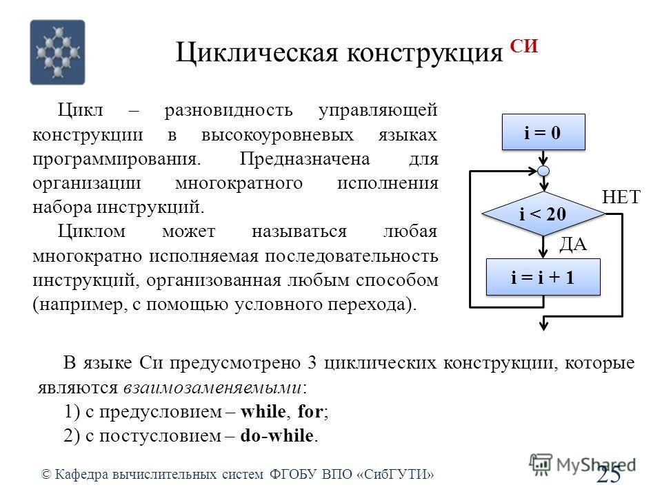 Циклическая конструкция СИ © Кафедра вычислительных систем ФГОБУ ВПО «СибГУТИ» 25 Цикл – разновидность управляющей конструкции в высокоуровневых языках программирования. Предназначена для организации многократного исполнения набора инструкций. Циклом