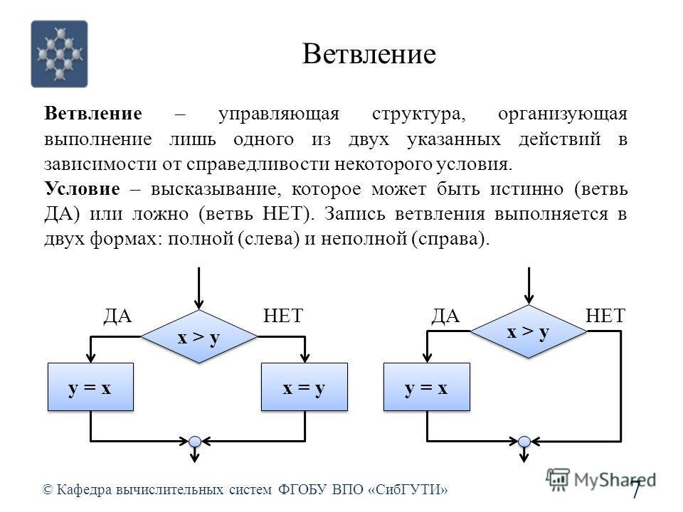 Ветвление © Кафедра вычислительных систем ФГОБУ ВПО «СибГУТИ» 7 x > y y = x x = y ДАНЕТ Ветвление – управляющая структура, организующая выполнение лишь одного из двух указанных действий в зависимости от справедливости некоторого условия. Условие – вы