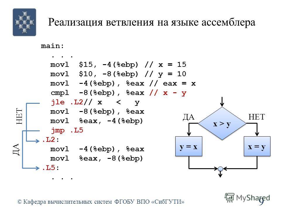 Реализация ветвления на языке ассемблера © Кафедра вычислительных систем ФГОБУ ВПО «СибГУТИ» 9 main:... movl $15, -4(%ebp) // x = 15 movl $10, -8(%ebp) // y = 10 movl -4(%ebp), %eax // eax = x cmpl -8(%ebp), %eax // x - y jle.L2// x < y movl -8(%ebp)