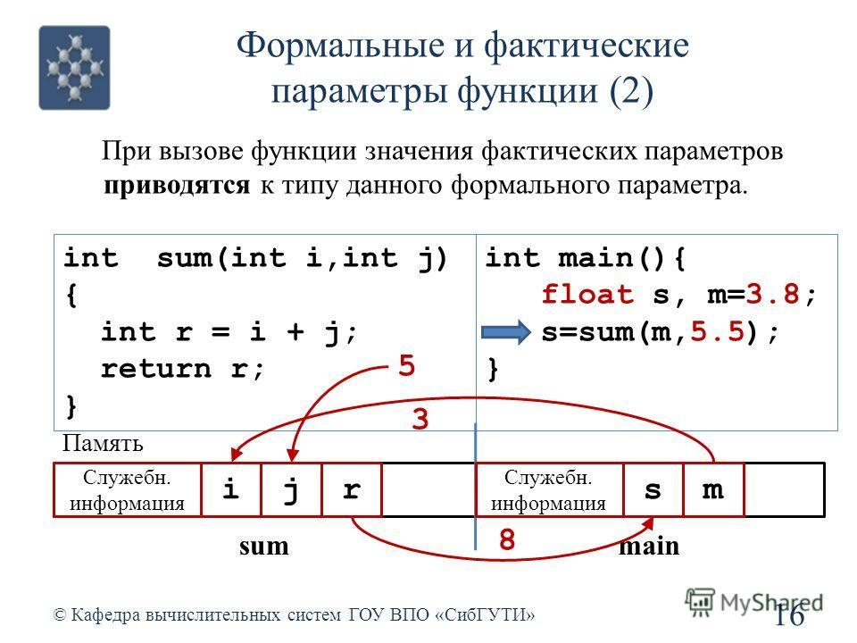 Формальные и фактические параметры функции (2) 16 © Кафедра вычислительных систем ГОУ ВПО «СибГУТИ» При вызове функции значения фактических параметров приводятся к типу данного формального параметра. int sum(int i,int j) { int r = i + j; return r; }