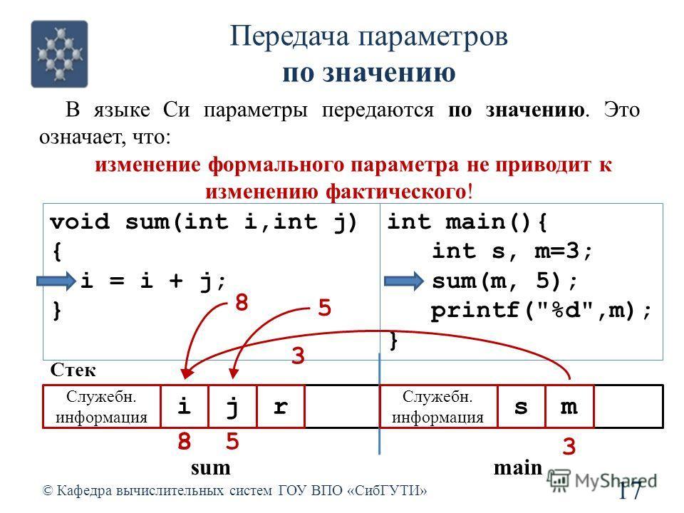 Передача параметров по значению 17 © Кафедра вычислительных систем ГОУ ВПО «СибГУТИ» В языке Си параметры передаются по значению. Это означает, что: изменение формального параметра не приводит к изменению фактического! void sum(int i,int j) { i = i +