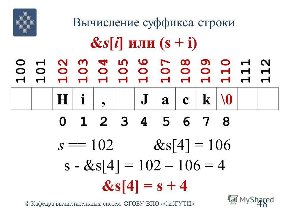 Вычисление суффикса строки 48 © Кафедра вычислительных систем ФГОБУ ВПО «СибГУТИ» &s[i] или (s + i) Hi, Jack\0 s == 102 &s[4] = 106 s - &s[4] = 102 – 106 = 4 &s[4] = s + 4 100101102103104105106107108109110111112 012345678