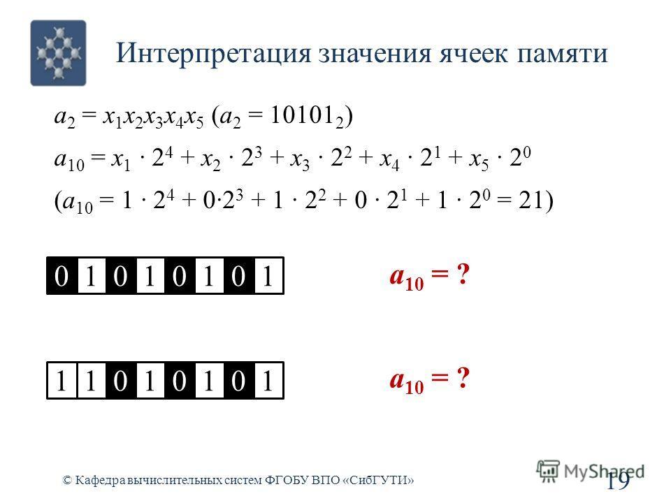 Интерпретация значения ячеек памяти © Кафедра вычислительных систем ФГОБУ ВПО «СибГУТИ» 19 01010011 a 2 = x 1 x 2 x 3 x 4 x 5 (a 2 = 10101 2 ) a 10 = x 1 2 4 + x 2 2 3 + x 3 2 2 + x 4 2 1 + x 5 2 0 (a 10 = 1 2 4 + 02 3 + 1 2 2 + 0 2 1 + 1 2 0 = 21) 1